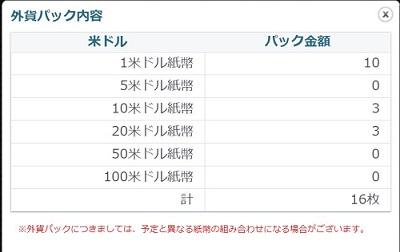 マネーパートナーズ外貨100パック内容(100米ドル)