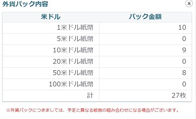 マネーパートナーズ外貨100パック内容(500米ドル)
