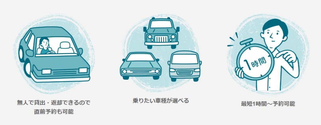 エニカオフィシャルシェアカーの仕組み